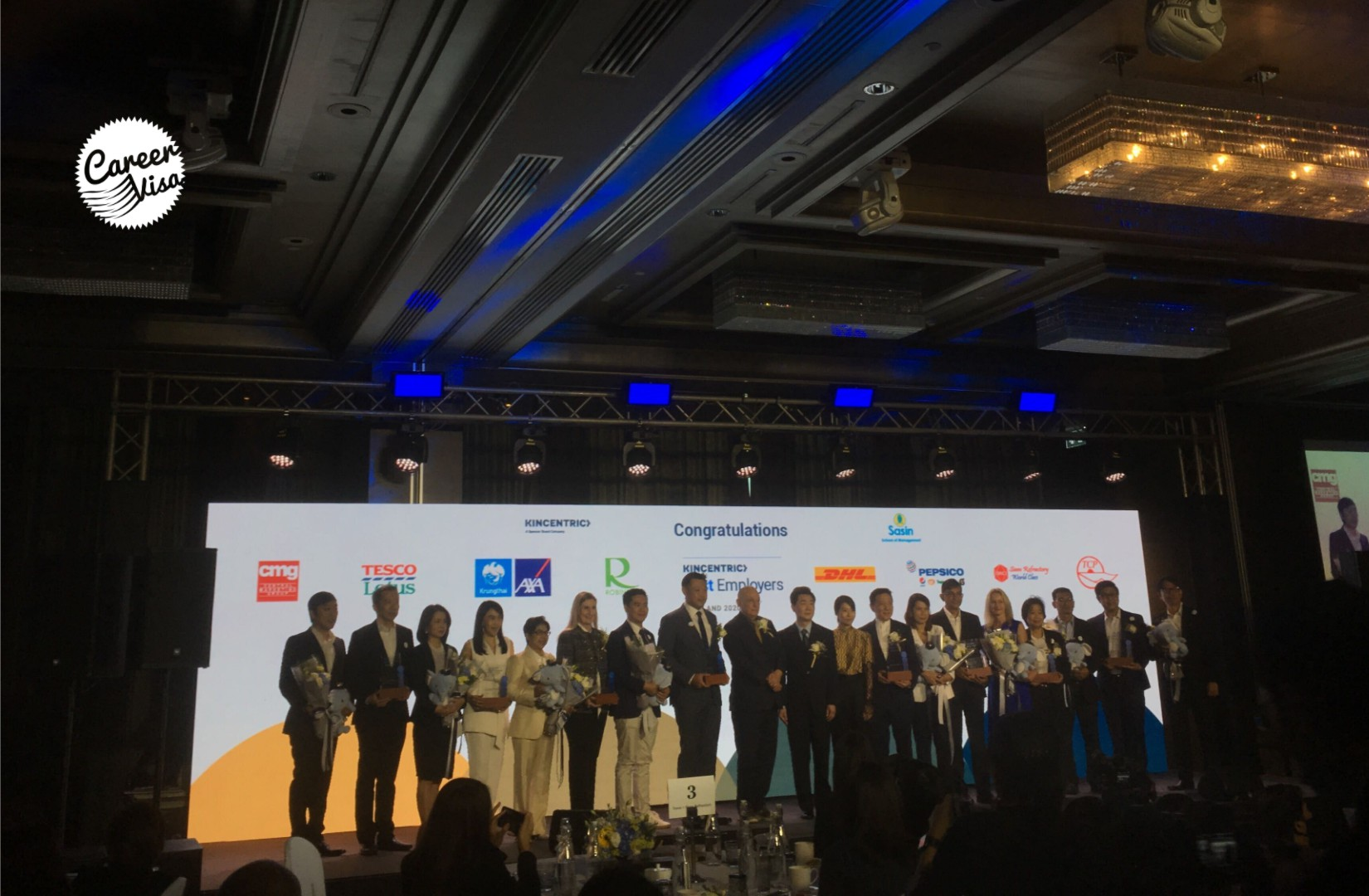 Kincentric Best Employers Thailand 2020